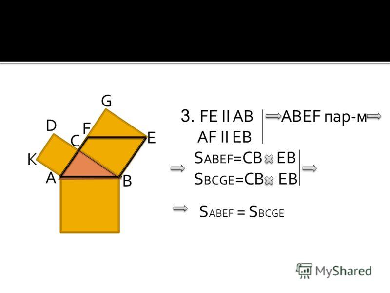А В С D E K F 3. FE ІІ AB ABEF пар-м AF ІІ EB S ABEF =CB EB S BCGE =CB EB G S ABEF = S BCGE