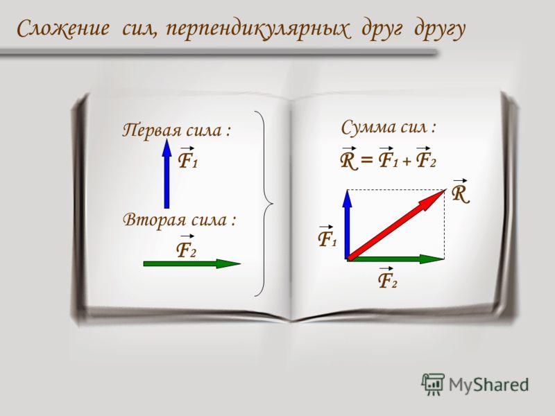 Первая сила : F 1 Вторая сила : F 2 Сложение сил, перпендикулярных друг другу Сумма сил : R = F 1 + F 2 F1F1 F2F2 R