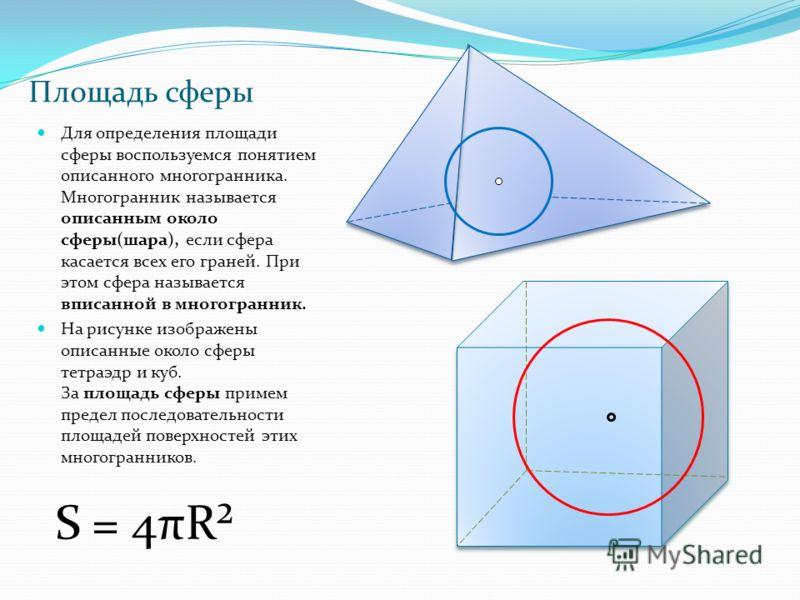Площадь сферы Для определения площади сферы воспользуемся понятием описанного многогранника. Многогранник называется описанным около сферы(шара), если сфера касается всех его граней. При этом сфера называется вписанной в многогранник. На рисунке изоб