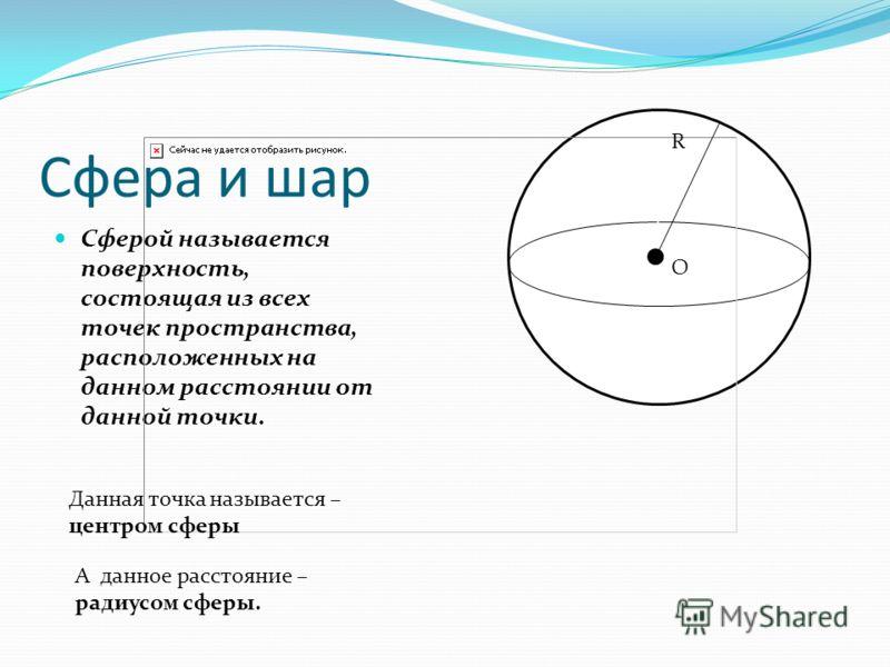Сфера и шар Сферой называется поверхность, состоящая из всех точек пространства, расположенных на данном расстоянии от данной точки. R O Данная точка называется – центром сферы А данное расстояние – радиусом сферы.
