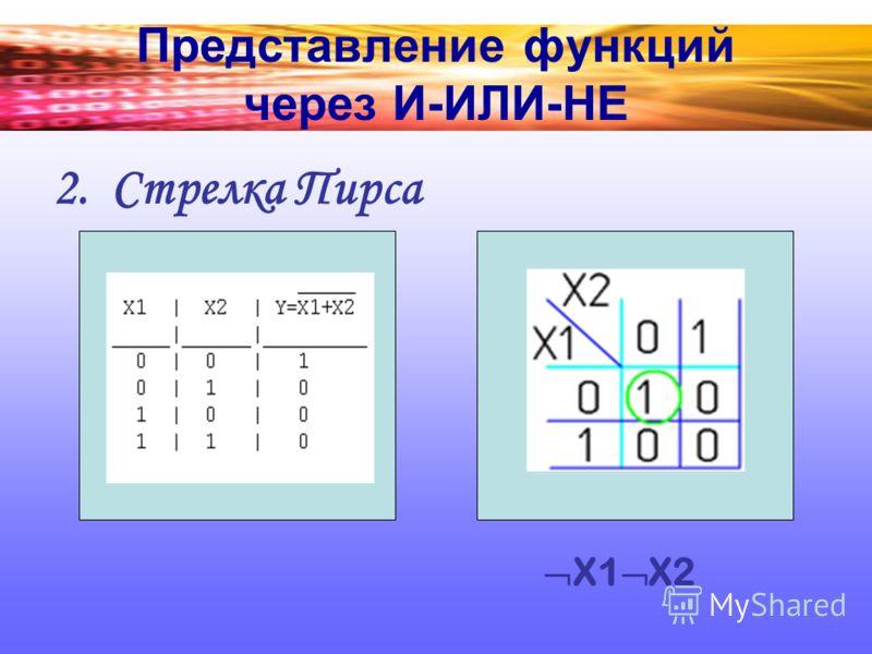 Представление функций через И-ИЛИ-НЕ 2.Стрелка Пирса X1 X2