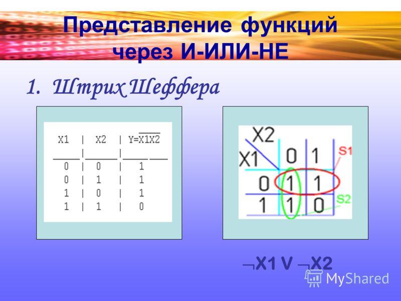 Представление функций через И-ИЛИ-НЕ 1.Штрих Шеффера X1 V X2