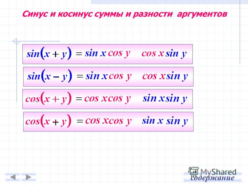 содержание Синус и косинус суммы и разности аргументов
