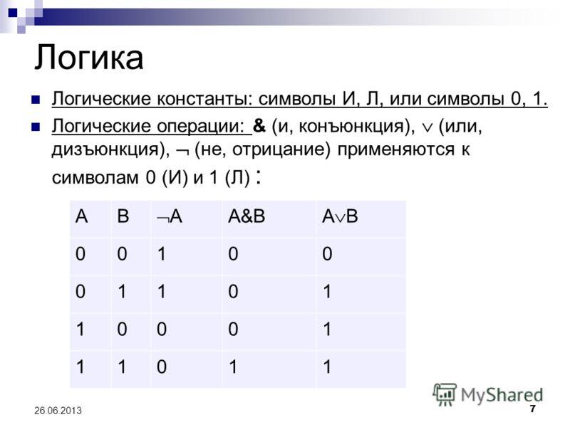 7 26.06.2013 Логические константы: символы И, Л, или символы 0, 1. Логические операции: & (и, конъюнкция), (или, дизъюнкция), (не, отрицание) применяются к символам 0 (И) и 1 (Л) : AB A A&B A B 00100 01101 10001 11011 Логика