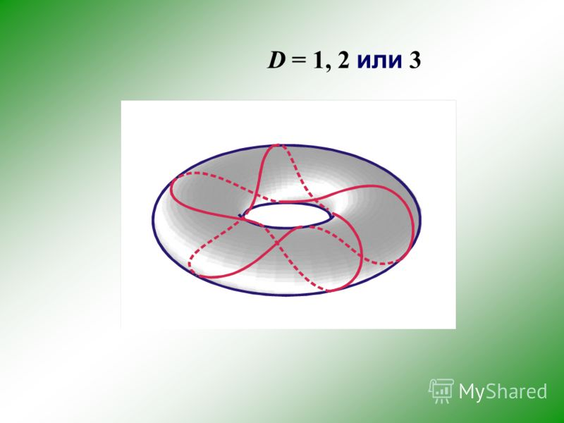 D = 1, 2 или 3