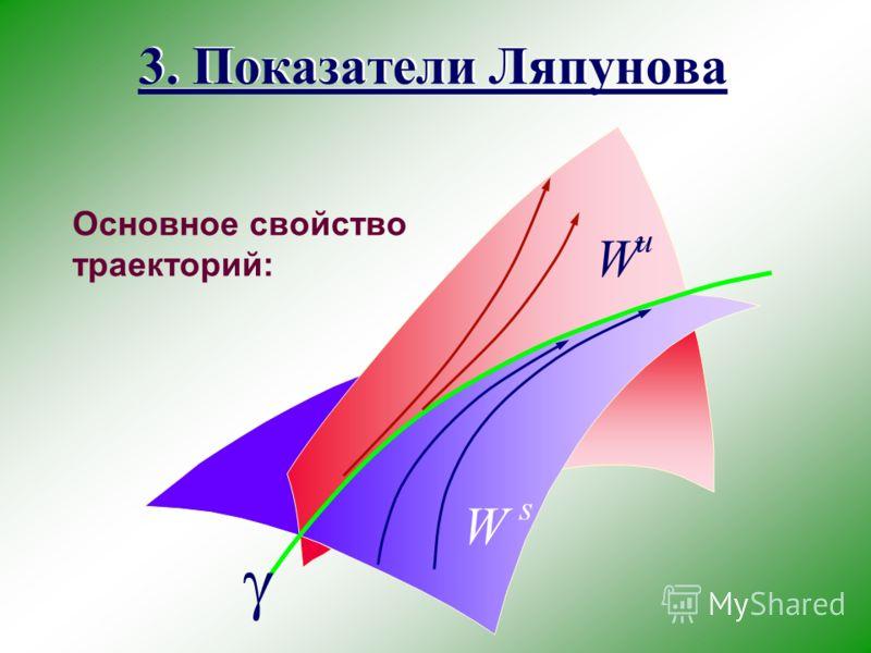 3. Показатели Ляпунова W s WuWu Основное свойство траекторий: