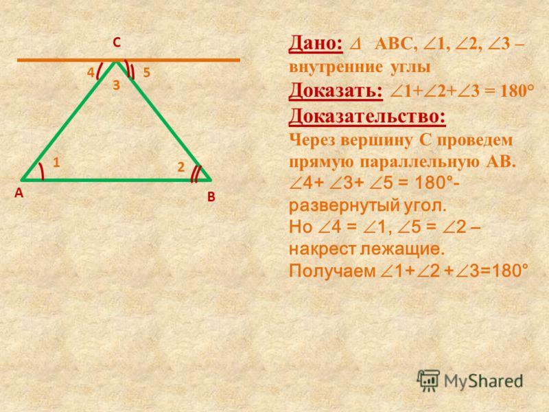 А В С 1 2 3 45 Дано: АВС, 1, 2, 3 – внутренние углы Доказать: 1+ 2+ 3 = 180° Доказательство: Через вершину С проведем прямую параллельную АВ. 4+ 3+ 5 = 180°- развернутый угол. Но 4 = 1, 5 = 2 – накрест лежащие. Получаем 1+ 2 + 3=180°