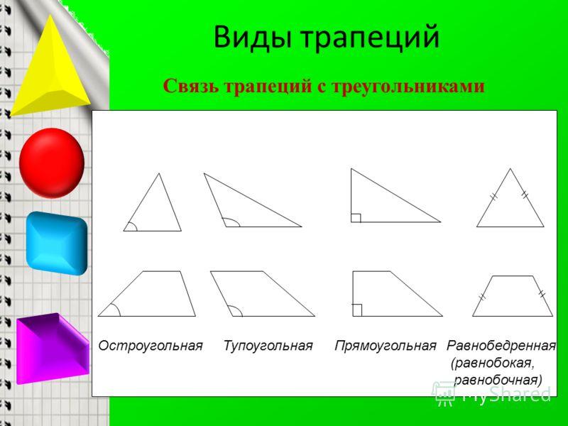 Связь трапеций с треугольниками Виды трапеций ОстроугольнаяТупоугольнаяПрямоугольнаяРавнобедренная (равнобокая, равнобочная)