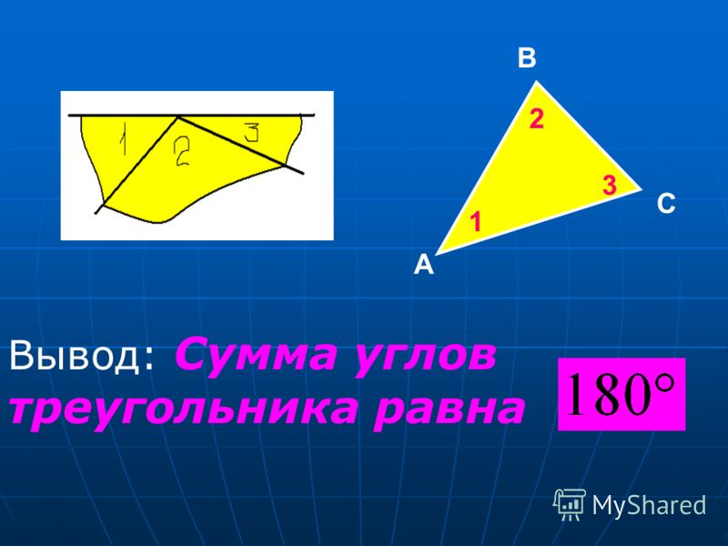 Вывод: Сумма углов треугольника равна А В 1 2 3 С