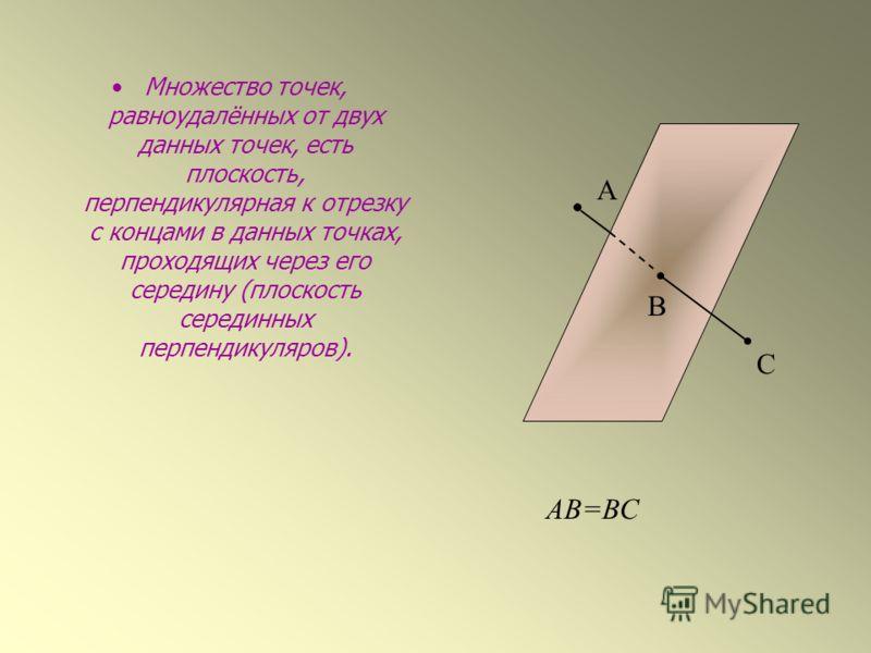 Множество точек, равноудалённых от двух данных точек, есть плоскость, перпендикулярная к отрезку с концами в данных точках, проходящих через его середину (плоскость серединных перпендикуляров). А В С АВ=ВС