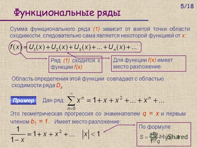 Функциональные ряды Сумма функционального ряда (1) зависит от взятой точки области сходимости, следовательно сама является некоторой функцией от х: Ряд (1) сходится к функции f(x) Для функции f(x) имеет место разложение Область определения этой функц