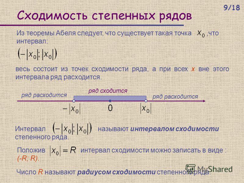 Сходимость степенных рядов Из теоремы Абеля следует, что существует такая точка,что интервал: ряд сходится весь состоит из точек сходимости ряда, а при всех х вне этого интервала ряд расходится. ряд расходится Интервал называют интервалом сходимости
