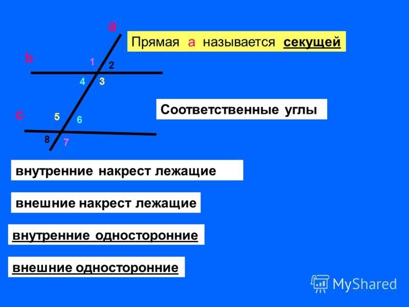 b c a 5 43 2 1 8 7 6 Прямая а называется секущей внутренние накрест лежащие внешние накрест лежащие внутренние односторонние внешние односторонние Соответственные углы
