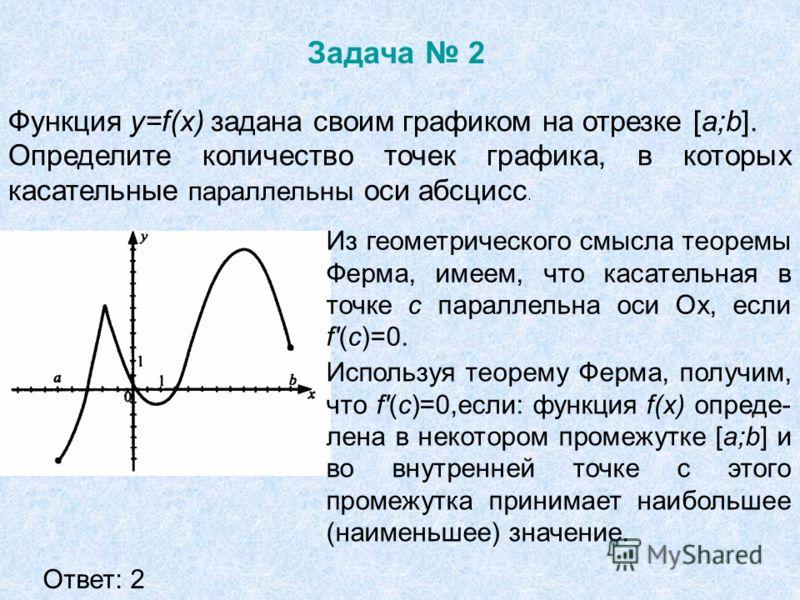 Задача 2. Функция у=f(x) задана своим графиком на отрезке [a;b]. Определите количество точек графика, в которых касательные параллельны оси абсцисс. Из геометрического смысла теоремы Ферма, имеем, что касательная в точке с параллельна оси Ох, если f'