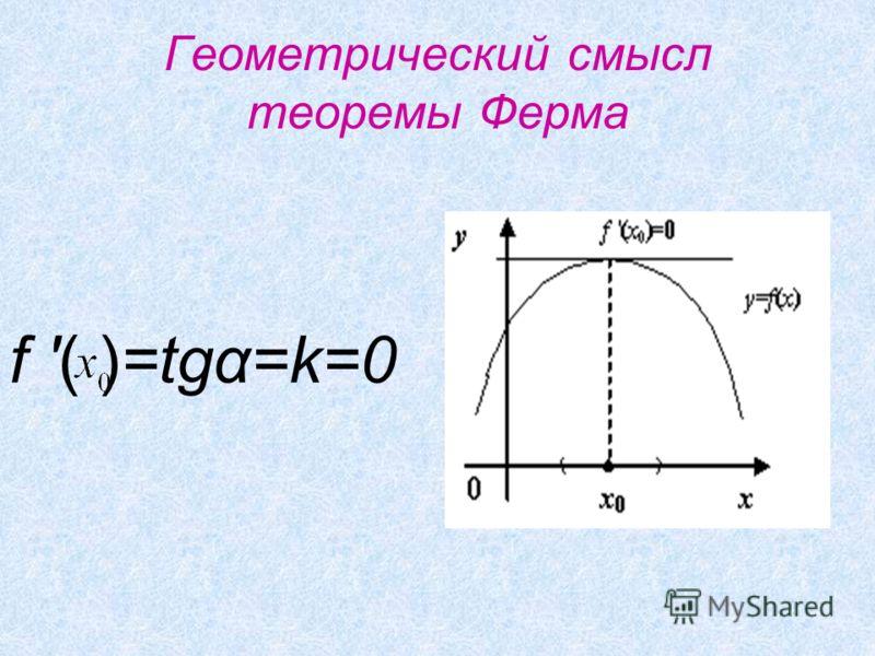 Презентация на тему Выполнила Зубаускайте Мария Альгимантасона  5 Геометрический смысл теоремы Ферма f tgα k 0