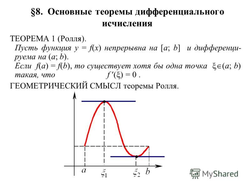 §8. Основные теоремы дифференциального исчисления ТЕОРЕМА 1 (Ролля). Пусть функция y = f(x) непрерывна на [a; b] и дифференци- руема на (a; b). Если f(a) = f(b), то существует хотя бы одна точка (a; b) такая, что f ( ) = 0. ГЕОМЕТРИЧЕСКИЙ СМЫСЛ теоре