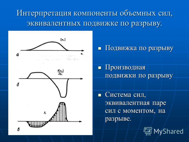 Интерпретация компоненты объемных сил, эквивалентных подвижке по разрыву. Подвижка по разрыву Подвижка по разрыву Производная подвижки по разрыву Производная подвижки по разрыву Система сил, эквивалентная паре сил с моментом, на разрыве. Система сил,