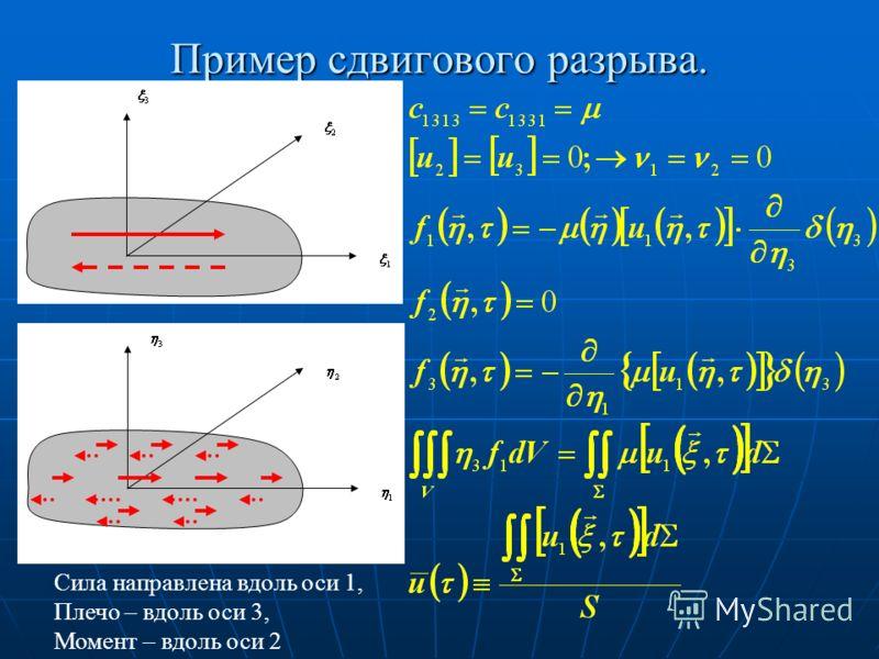 Пример сдвигового разрыва. Сила направлена вдоль оси 1, Плечо – вдоль оси 3, Момент – вдоль оси 2