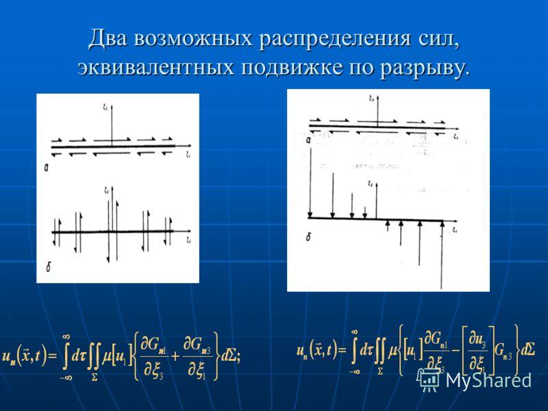 Два возможных распределения сил, эквивалентных подвижке по разрыву.