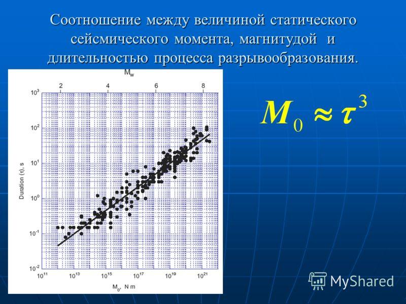 Соотношение между величиной статического сейсмического момента, магнитудой и длительностью процесса разрывообразования.