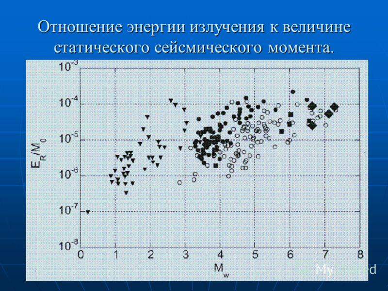 Отношение энергии излучения к величине статического сейсмического момента.