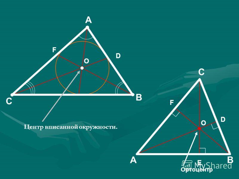 A B C Е D F O Ортоцентр A B C O F D Центр вписанной окружности.