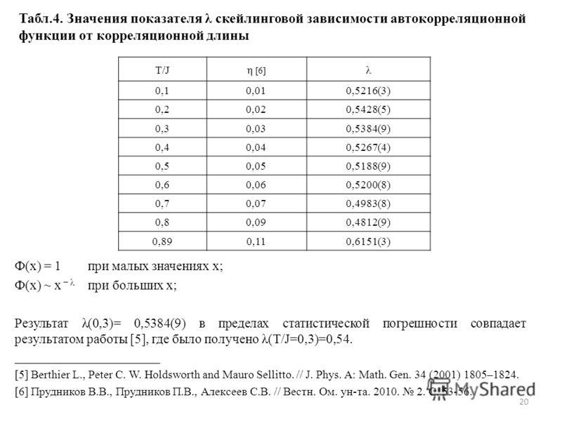 Табл.4. Значения показателя λ скейлинговой зависимости автокорреляционной функции от корреляционной длины Ф(х) = 1 при малых значениях х; Ф(х) ~ х λ при больших х; Результат λ(0,3)= 0,5384(9) в пределах статистической погрешности совпадает результато
