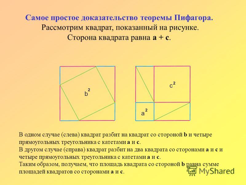 Самое простое доказательство теоремы Пифагора. Рассмотрим квадрат, показанный на рисунке. Сторона квадрата равна a + c. В одном случае (слева) квадрат разбит на квадрат со стороной b и четыре прямоугольных треугольника с катетами a и c. В другом случ