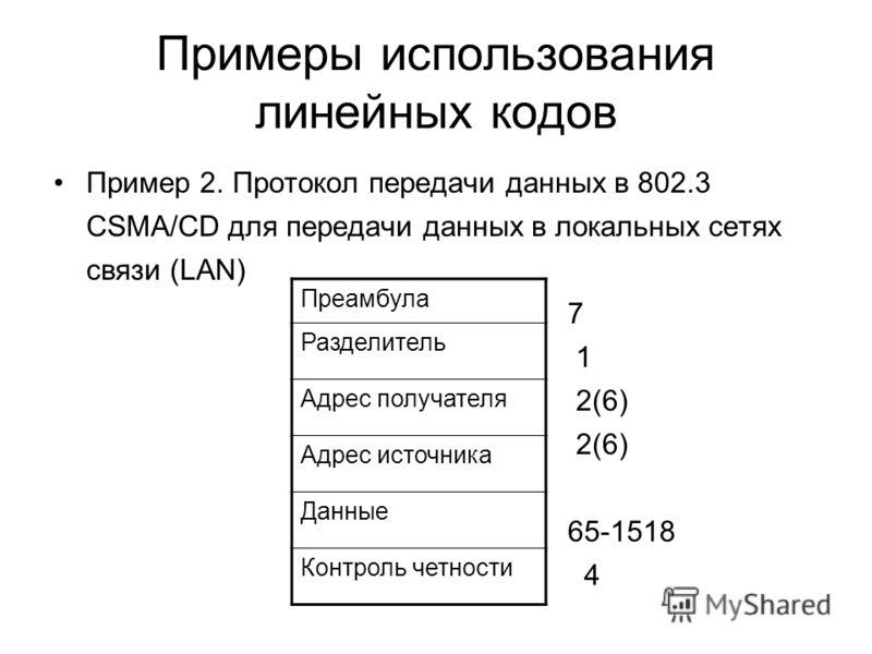 Примеры использования линейных кодов Пример 2. Протокол передачи данных в 802.3 CSMA/CD для передачи данных в локальных сетях связи (LAN) 7 1 2(6) 2(6) 65-1518 4 Преамбула Разделитель Адрес получателя Адрес источника Данные Контроль четности