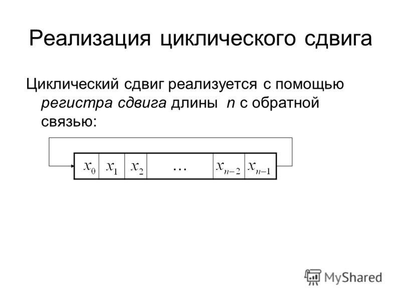 Реализация циклического сдвига Циклический сдвиг реализуется с помощью регистра сдвига длины n с обратной связью: …