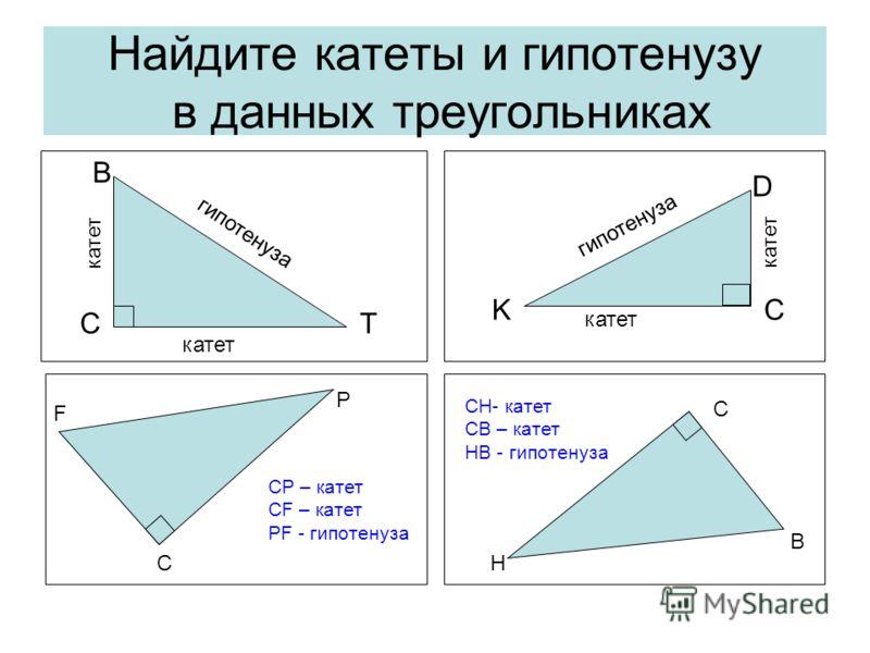 Найдите катеты и гипотенузу в данных треугольниках СТ В гипотенуза катет K D C гипотенуза C H B C P F СР – катет СF – катет PF - гипотенуза CH- катет СB – катет НВ - гипотенуза