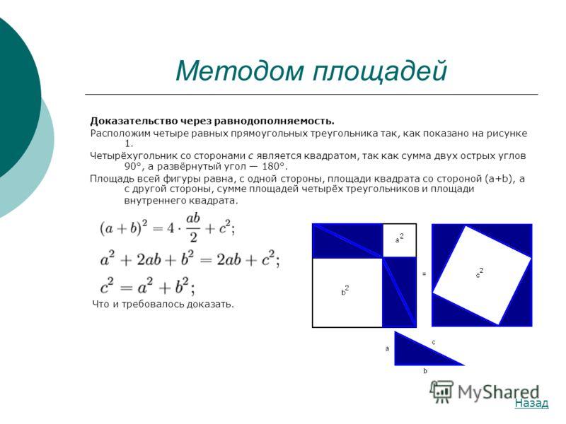 Методом площадей Доказательство через равнодополняемость. Расположим четыре равных прямоугольных треугольника так, как показано на рисунке 1. Четырёхугольник со сторонами c является квадратом, так как сумма двух острых углов 90°, а развёрнутый угол 1