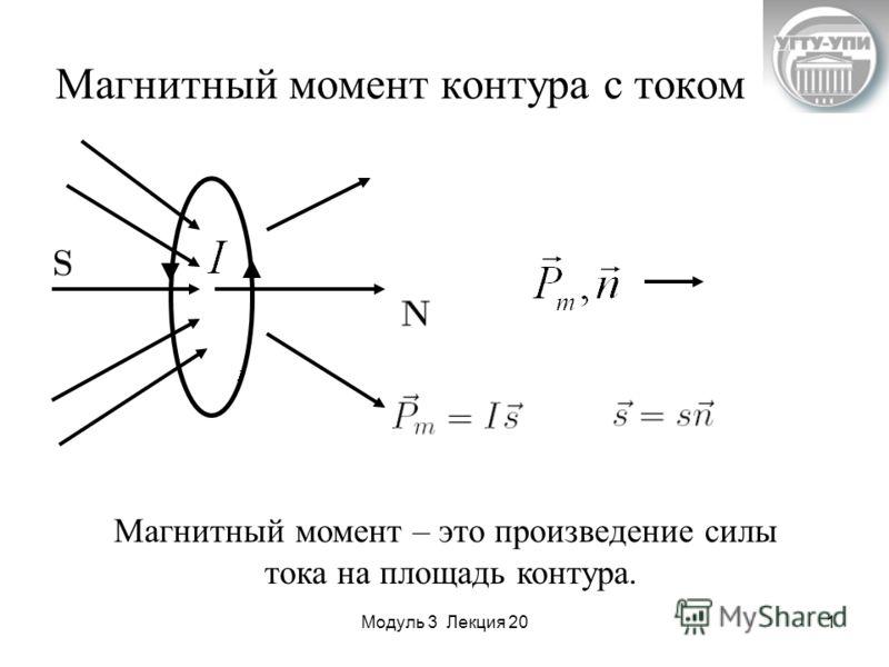 Модуль 3 Лекция 201 Магнитный момент контура с током Магнитный момент – это произведение силы тока на площадь контура.
