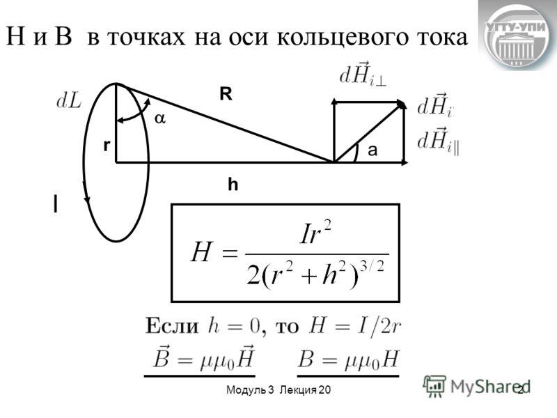 Модуль 3 Лекция 202 Н и В в точках на оси кольцевого тока R h r I a