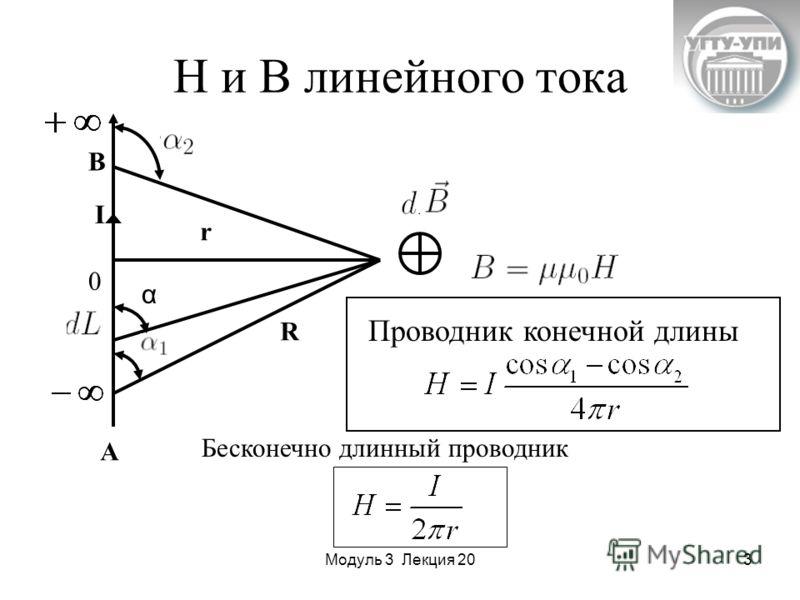 Модуль 3 Лекция 203 Н и В линейного тока В I A 0 r R Проводник конечной длины Бесконечно длинный проводник α