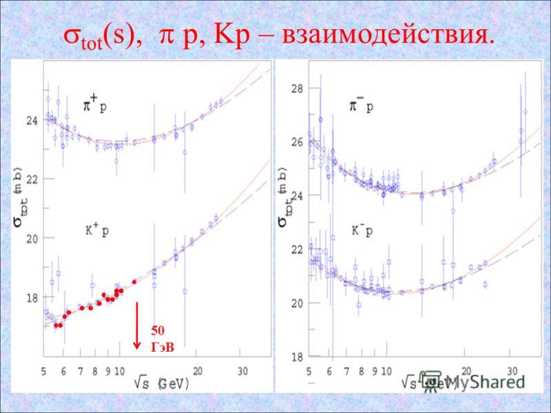 tot (s), p, Kp – взаимодействия. 50 ГэВ
