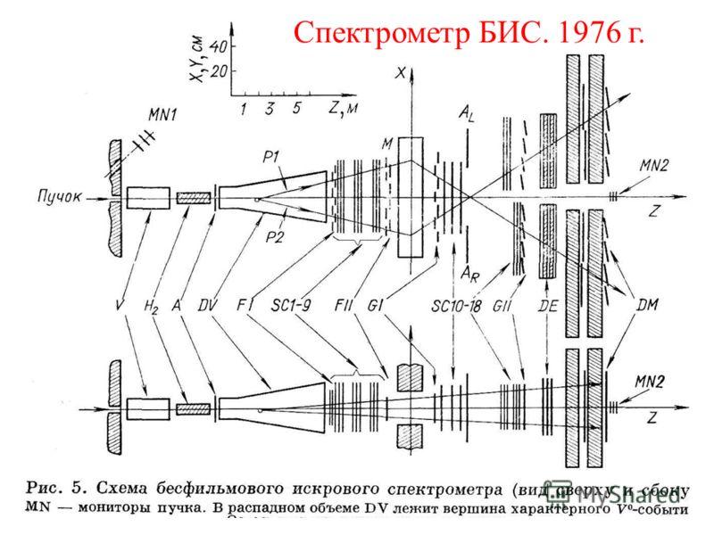 Спектрометр БИС. 1976 г.