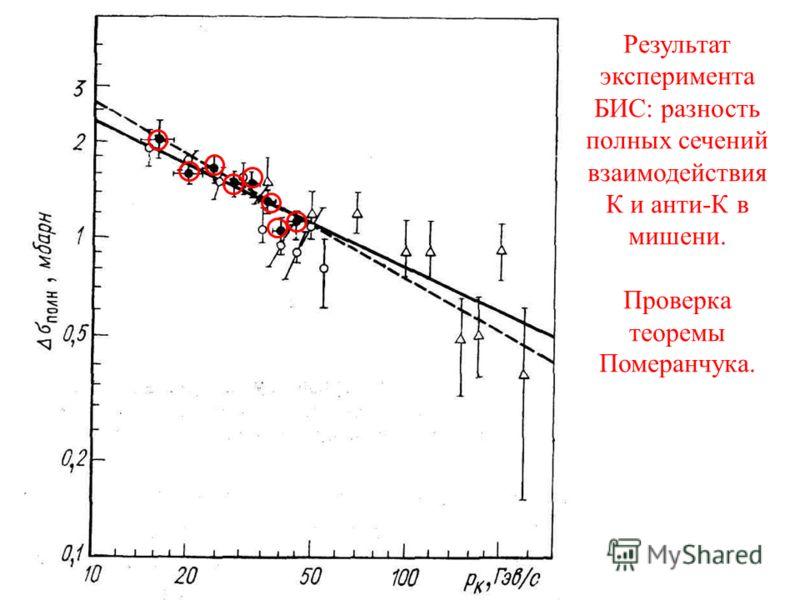 Результат эксперимента БИС: разность полных сечений взаимодействия К и анти-К в мишени. Проверка теоремы Померанчука.