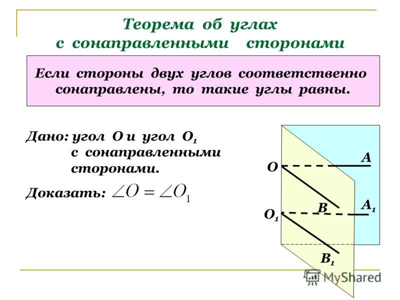 Теорема об углах с сонаправленными сторонами Если стороны двух углов соответственно сонаправлены, то такие углы равны. О 1 О А 1 В 1 В А Дано: угол О и угол О 1 с сонаправленными сторонами. Доказать: