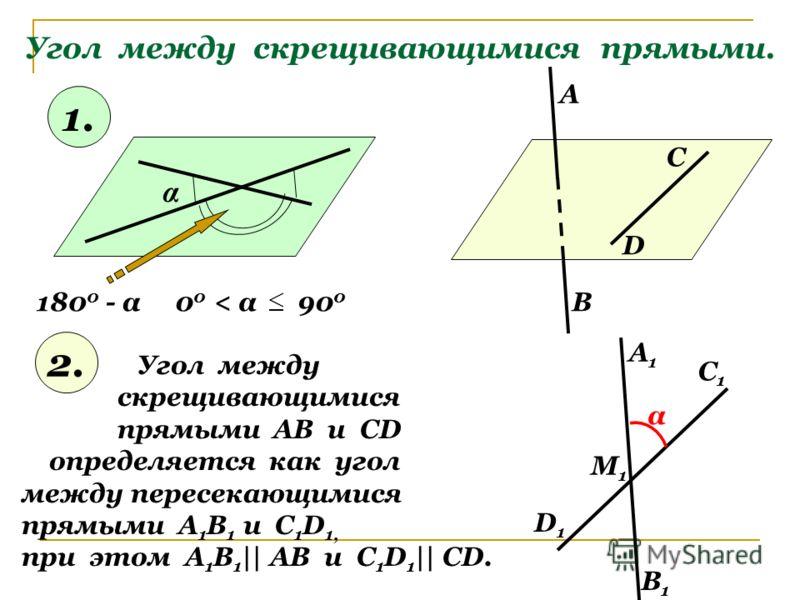 Угол между скрещивающимися прямыми. α 180 0 - α0 0 < α 90 0 1. 2. Угол между скрещивающимися прямыми АВ и СD определяется как угол между пересекающимися прямыми А 1 В 1 и С 1 D 1, при этом А 1 В 1 || АВ и С 1 D 1 || CD. А В D С А 1 В 1 С 1 D 1 α М 1