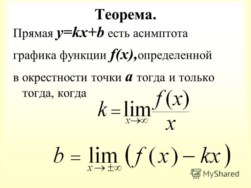 Теорема. Прямая y=kx+b есть асимптота графика функции f(x), определенной в окрестности точки а тогда и только тогда, когда