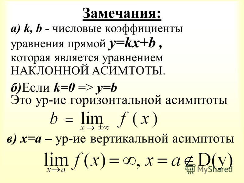 Замечания: а) k, b - числовые коэффициенты уравнения прямой y=kx+b, которая является уравнением НАКЛОННОЙ АСИМТОТЫ. б)Если k=0 => y=b Это ур-ие горизонтальной асимптоты в) x=a – ур-ие вертикальной асимптоты