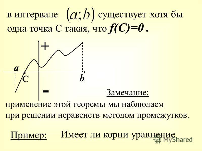 в интервале существует хотя бы одна точка С такая, что f(C)=0. C a b + - Замечание: применение этой теоремы мы наблюдаем при решении неравенств методом промежутков. Пример: Имеет ли корни уравнение