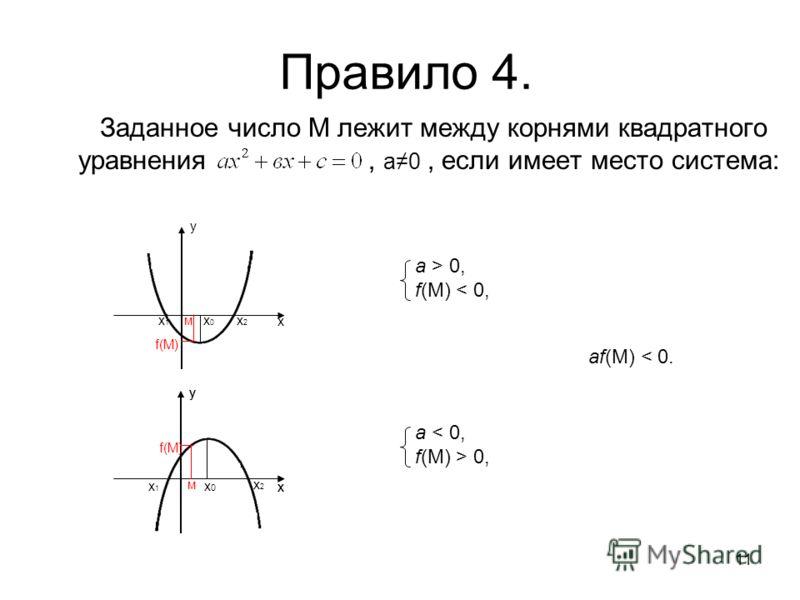 11 Правило 4. Заданное число М лежит между корнями квадратного уравнения, а0, если имеет место сиcтема: у х м f(M) х1х1 х2х2 х0х0 у х м х1х1 х2х2 х0х0 х м х1х1 х2х2 х0х0 у a > 0, f(M) < 0, a < 0, f(M) > 0, af(M) < 0.