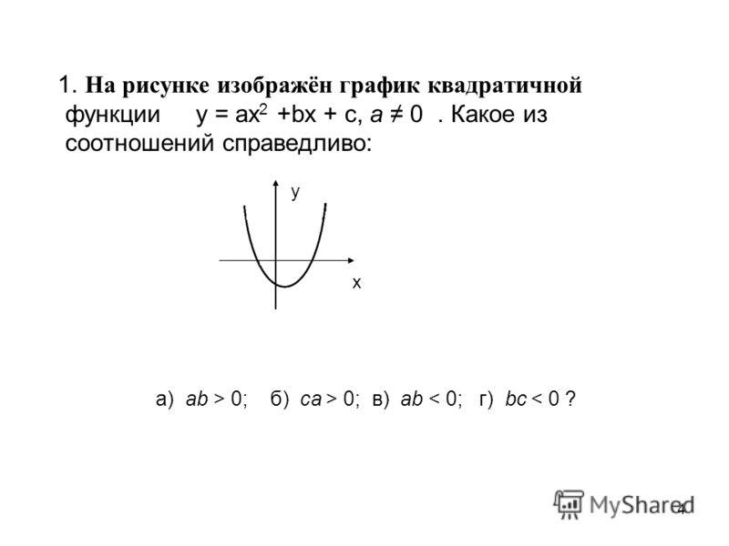 4 1. На рисунке изображён график квадратичной функции у = ax 2 +bx + c, a 0. Какое из соотношений справедливо: у х а) аb > 0; б) са > 0; в) аb < 0; г) bс < 0 ?