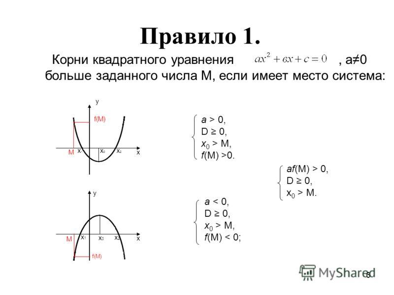 6 у х М f(M) х1х1 х2х2 х0х0 Корни квадратного уравнения,а0 больше заданного числа М, если имеет место сиcтема: Правило 1. у х М f(M) х1х1 х2х2 х0х0 af(M) > 0, D 0, x 0 > M. a > 0, D 0, x 0 > M, f(M) >0. a < 0, D 0, x 0 > M, f(M) < 0;