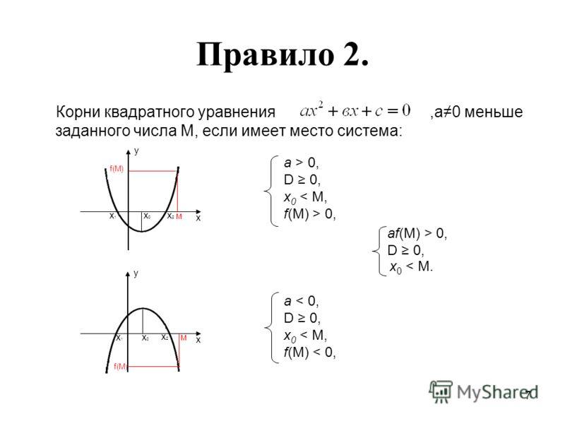 7 Правило 2. Корни квадратного уравнения,а0 меньше заданного числа М, если имеет место сиcтема: у х м f(M ) х1х1 х2х2 х0х0 у х м х1х1 х2х2 х0х0 af(M) > 0, D 0, x 0 < M. a > 0, D 0, x 0 < M, f(М) > 0, a < 0, D 0, x 0 < M, f(М) < 0,
