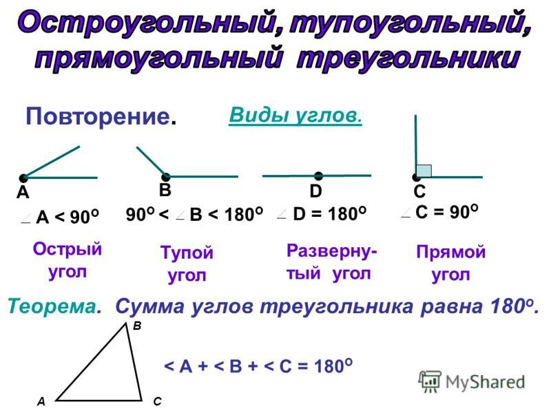 Повторение. Теорема. Сумма углов треугольника равна 180 о. Виды углов. Острый угол Разверну- тый угол Тупой угол Прямой угол А < 90 о B D C А 90 о < B < 180 о С = 90 о D = 180 о А В С < А + < В + < С = 180 о