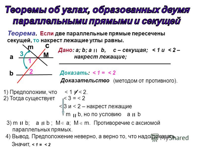 Теорема. Если две параллельные прямые пересечены секущей, то накрест лежащие углы равны. c b a 1 2 Дано: a; b; a b, с – секущая; < 1 и < 2 – накрест лежащие; Доказать: < 1 = < 2 Доказательство (методом от противного). 1) Предположим, что < 1 = < 2. 2