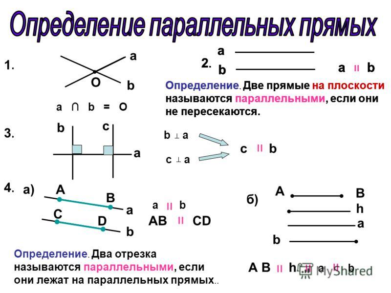 1.1. 2.2. 3.3. 4.4. а O b b a А a D B a b = O a b = Определение. Две прямые на плоскости называются параллельными, если они не пересекаются. c b b a c a c b = а b C Определение. Два отрезка называются параллельными, если они лежат на параллельных пря